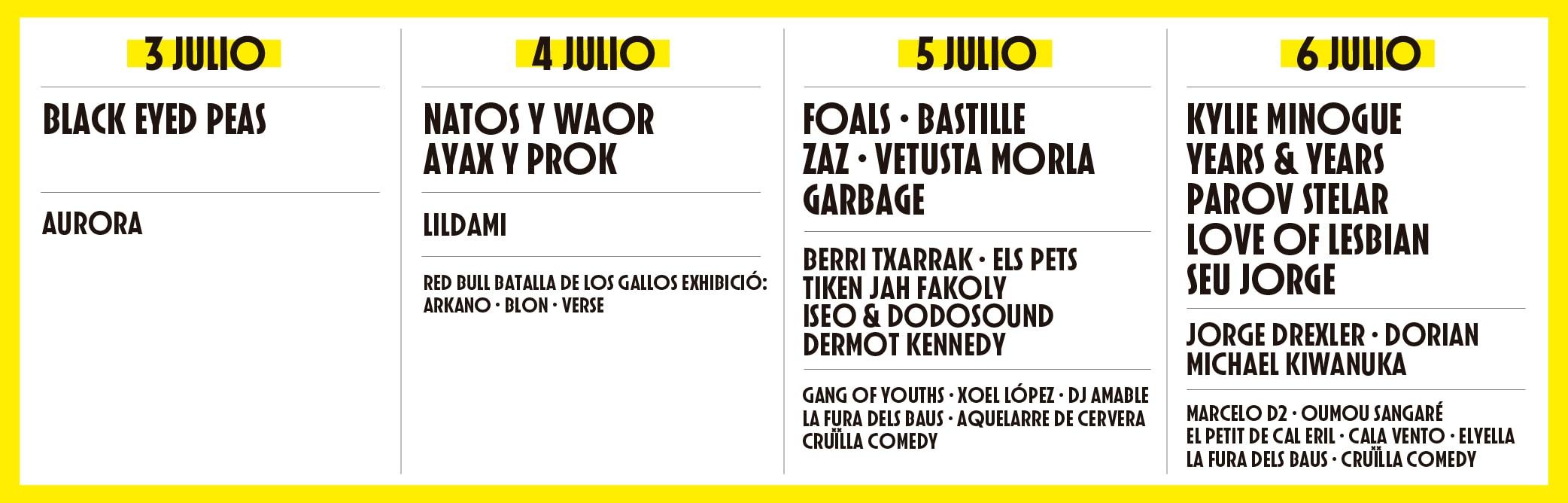 Cartel Cruïlla 2019